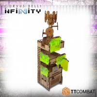 Iinfinity